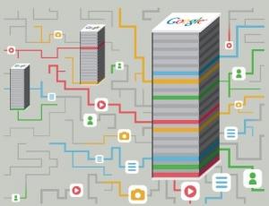 Como funciona o mecanismo de busca do Google