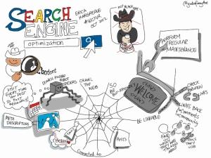 Otimizar um site (SEO) é aliar conteúdo e técnica